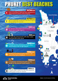 the best beaches in phuket thailand u2013 infographic and photo