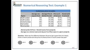 numerical reasoning test tutorial deriving values from data