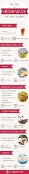 the 25 best hair growth treatment ideas on pinterest