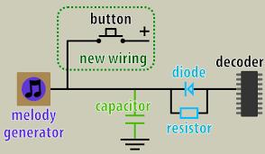 it u0027s a clean machine wiring a wireless doorbell