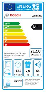 Preiswerte K Henm El Elektromarkt In Ihrer Nähe Mit Online Shop U2013 Expert