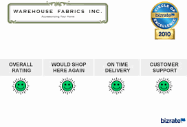 How To Calculate Yardage For Curtains Best Fabric Store Online Drapery And Upholstery Fabric