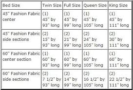 Full Size Duvet Covers Free Directions And Measurements To Sew A Duvet Cover