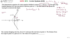 gate 2014 ece find the value of k at point a for the given root