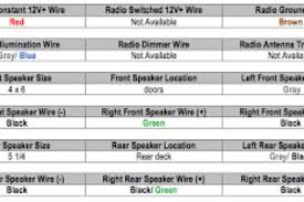 vw golf 4 stereo wiring diagram wiring diagram