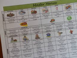 weekly family meal planner template prepared lds family menu planning using a list of master menus menu planning using a list of master menus