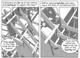 rafter spacing part 29 setting rafters 3d construction modeling