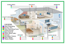 Domestic Electrical Wiring Diagram India Best  House Free - Electrical wiring design for homes