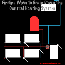 draining central heating system problems u0026 cures 18 answeres