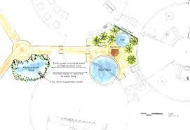 evolution of the one community sego center city hub