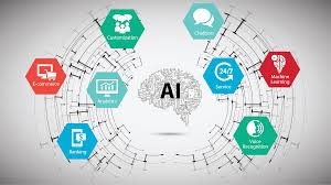 using ai for enhanced customer experience and customer engagement