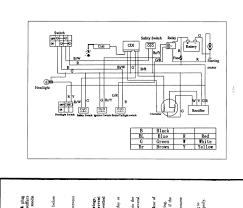 50cc quad wiring diagram chinese atv diagrams 110cc diagram jpg