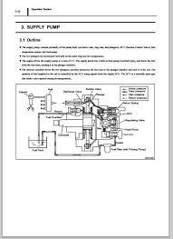 mitsubishi triton wiring diagram 28 images strada wiring