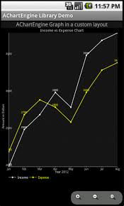 layout line android android drawing line chart in a custom xml layout using achartengine