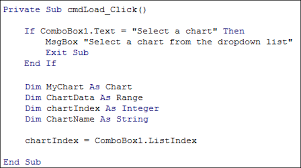 excel vba charts and user forms