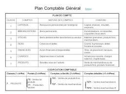 plan comptable fourniture de bureau lea licence 1 initiation comptabilité ppt télécharger