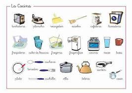 vocabulaire en cuisine liste ustensile de cuisine 15 fiche de vocabulaire n 8 liste des