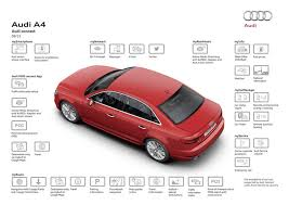 audi conect secure and convenient the audi connect services audi