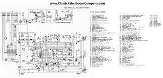 classic kabelboom company elektrisch bedrading schema volvo