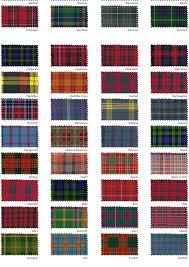 tartans map of scotland collins pictorial maps amazon co uk