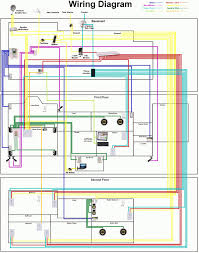 home planners inc house plans design planning electrical wiring of
