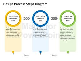 powerpoint process template cpadreams info
