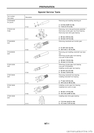 nissan patrol 1998 y61 5 g manual transmission workshop manual