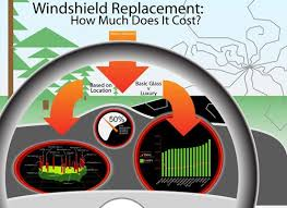 how much does it cost to replace a tail light windshield replacement auto glass repair services local glass net