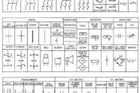 control wiring diagram symbols wiring diagram