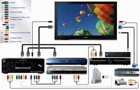 top rated home theater receivers best home theater receiver u2013 idea for you home