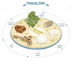passover plate foods passover seder plate with traditional food and text stock vector