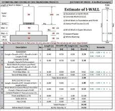 Excavation Estimating by Images For Estimating And Costing Of Civil Engineering Projects