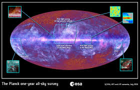 Map Of Universe How Planck Sees The Universe Science 2 0