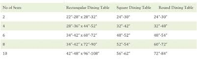 dining room table size based on room size dining table guide size shape seating