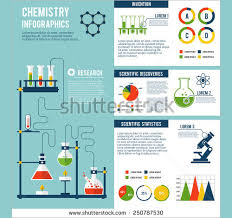 templates for poster presentation download academic poster template free chemistry poster presentation template