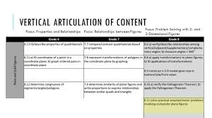 middle content academy ppt download