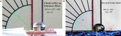 washable hydrophobic smart textiles and multi material fibers for