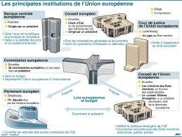 siege du parlement europeen siège du parlement européen strasbourg un symbole devenu pesant