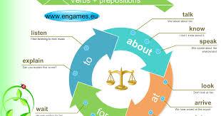 Homework help prepositions   Nursing resume writing service Help with writing essays for scholarships  nd Grade Preposition Worksheet