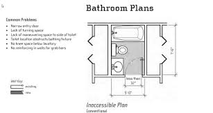 handicapped accessible bathroom designs excellent design 6 residential bathroom layouts handicap sinks and