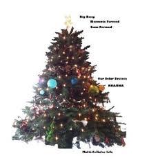big bang xmas tree i speak geek pinterest