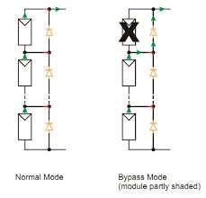 what is a bypass diode civicsolar