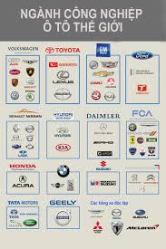xe lexus dep nhat the gioi top 15 thương hiệu ô tô lớn nhất thế giới toplist vn