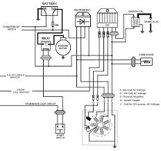 cushman coil wiring diagram cushman horn diagram cushman wiring