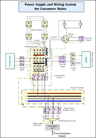 3 phase house wiring diagram readingrat net also three electrical