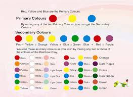 wilton food coloring chart some brands of air dry clay can be