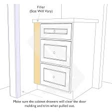 cabinet gap filler types of moldings for cabinets kitchen design