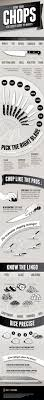 What Is A Good Brand Of Kitchen Knives by Knife Chart Get To Know Your Kitchen Knives Chef U0027s Guide