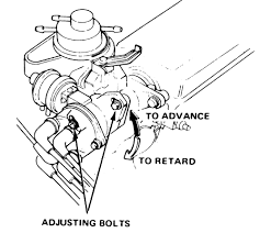 repair guides ignition timing checking and adjusting timing