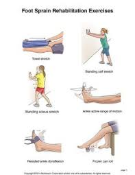 Lateral Collateral Ligament Ankle Summit Medical Group Lateral Collateral Ligament Sprain